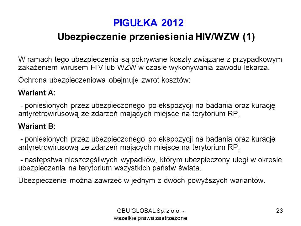 Ubezpieczenie przeniesienia HIV/WZW (1)