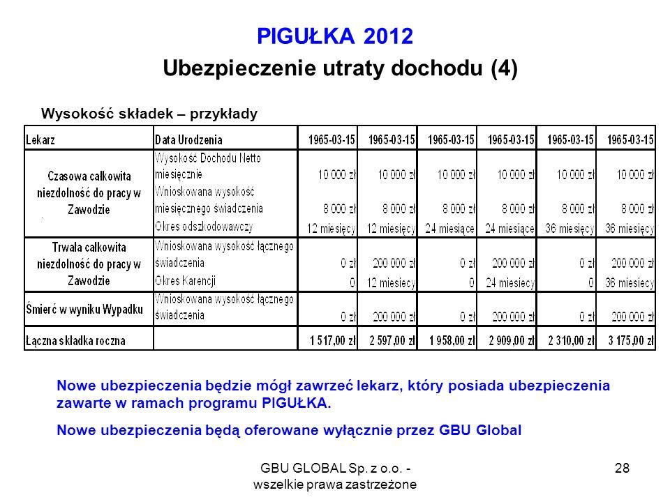 Ubezpieczenie utraty dochodu (4)