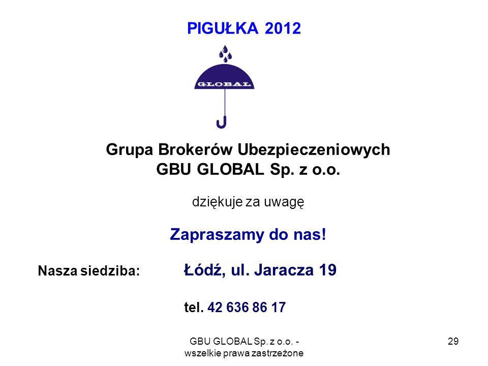 Grupa Brokerów Ubezpieczeniowych