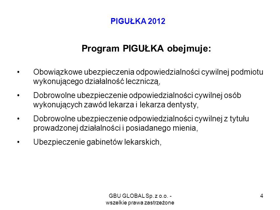 Program PIGUŁKA obejmuje: