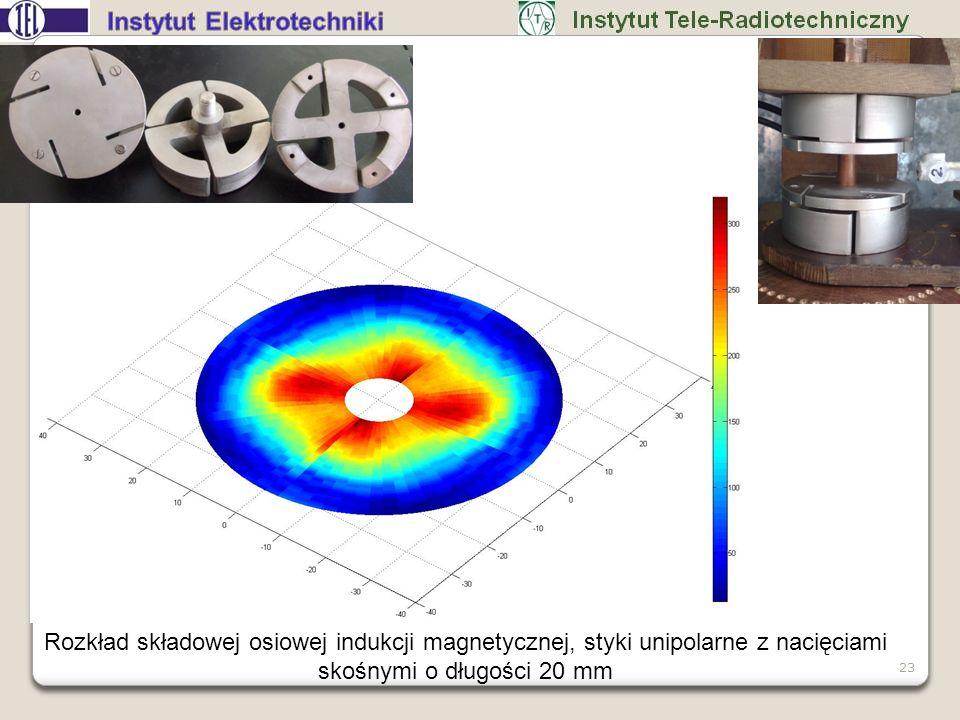 Rozkład składowej osiowej indukcji magnetycznej, styki unipolarne z nacięciami skośnymi o długości 20 mm