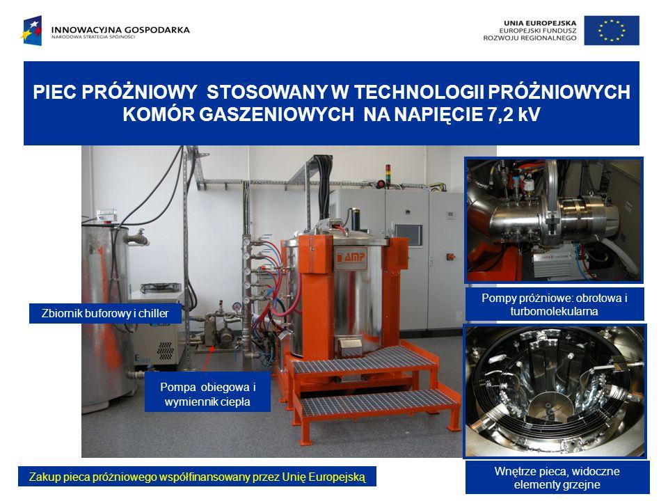 PIEC PRÓŻNIOWY STOSOWANY W TECHNOLOGII PRÓŻNIOWYCH KOMÓR GASZENIOWYCH NA NAPIĘCIE 7,2 kV