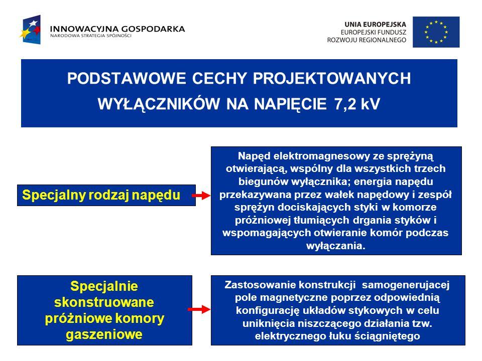 PODSTAWOWE CECHY PROJEKTOWANYCH WYŁĄCZNIKÓW NA NAPIĘCIE 7,2 kV