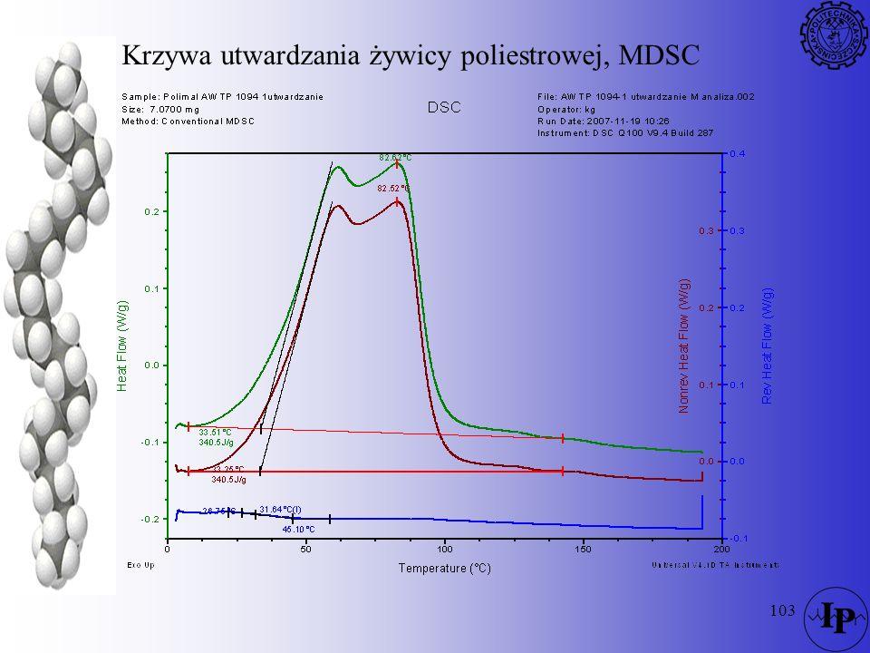 Krzywa utwardzania żywicy poliestrowej, MDSC
