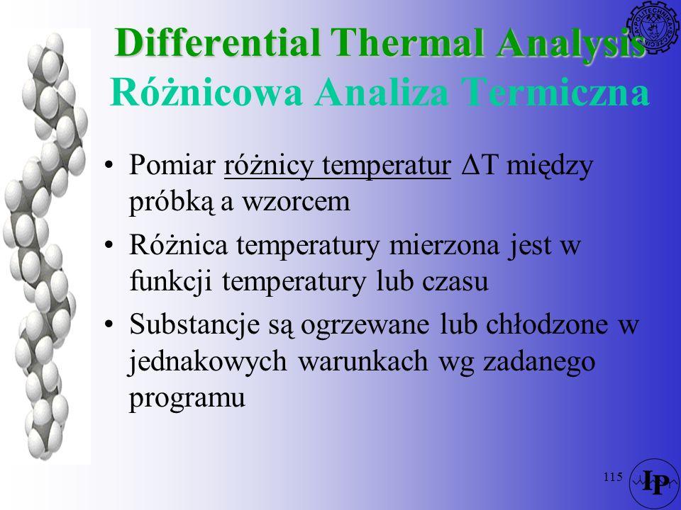 Differential Thermal Analysis Różnicowa Analiza Termiczna