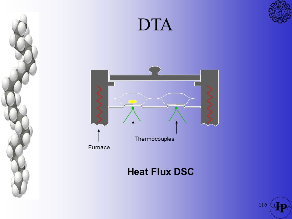 DTA Thermocouples Furnace Heat Flux DSC