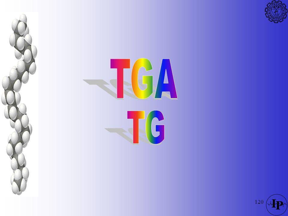 TGA TG