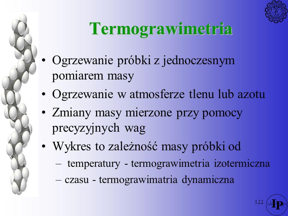 Termograwimetria Ogrzewanie próbki z jednoczesnym pomiarem masy