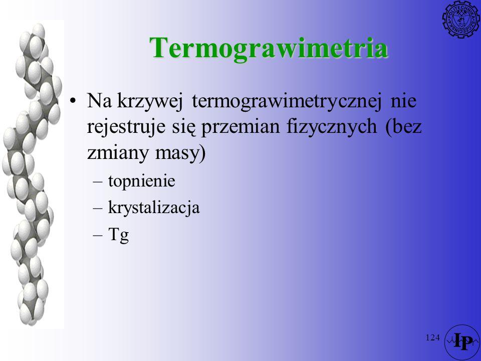 Termograwimetria Na krzywej termograwimetrycznej nie rejestruje się przemian fizycznych (bez zmiany masy)