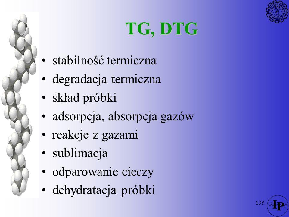 TG, DTG stabilność termiczna degradacja termiczna skład próbki