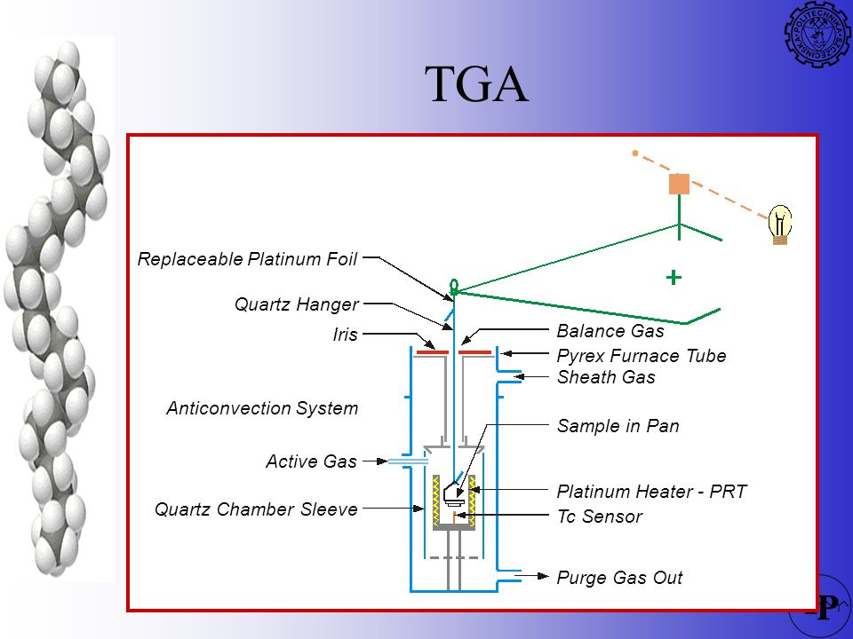 TGA Replaceable Platinum Foil Quartz Hanger Balance Gas Iris