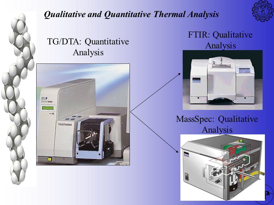Qualitative and Quantitative Thermal Analysis