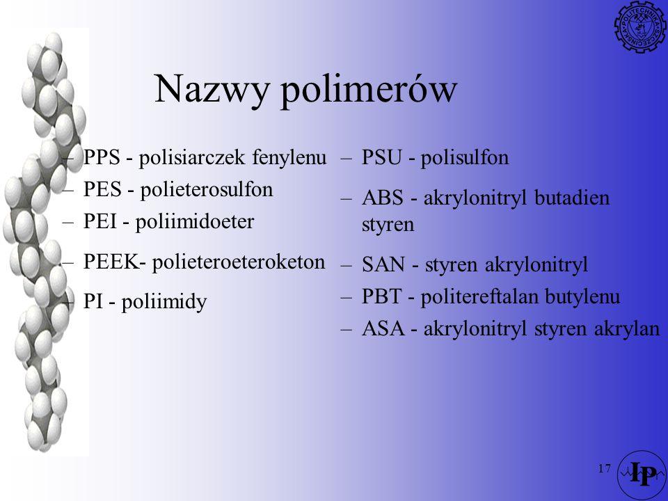 Nazwy polimerów PPS - polisiarczek fenylenu PES - polieterosulfon