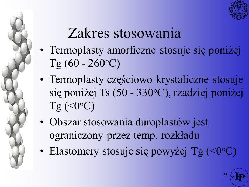 Zakres stosowania Termoplasty amorficzne stosuje się poniżej Tg (60 - 260oC)