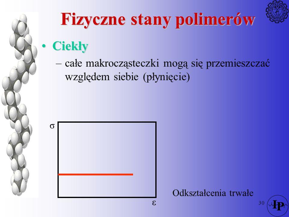 Fizyczne stany polimerów