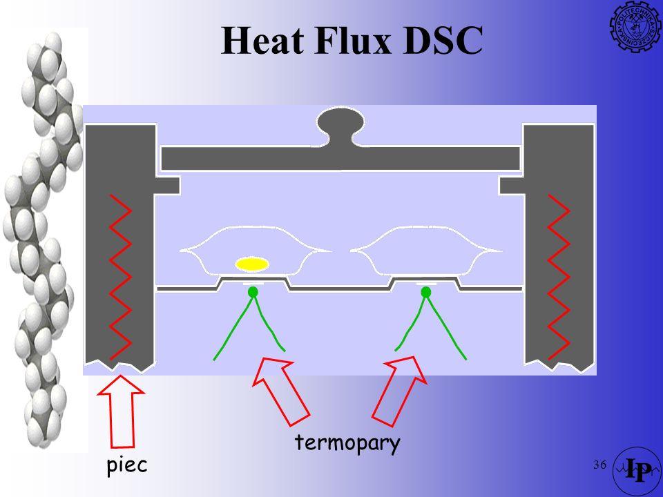 Heat Flux DSC termopary piec