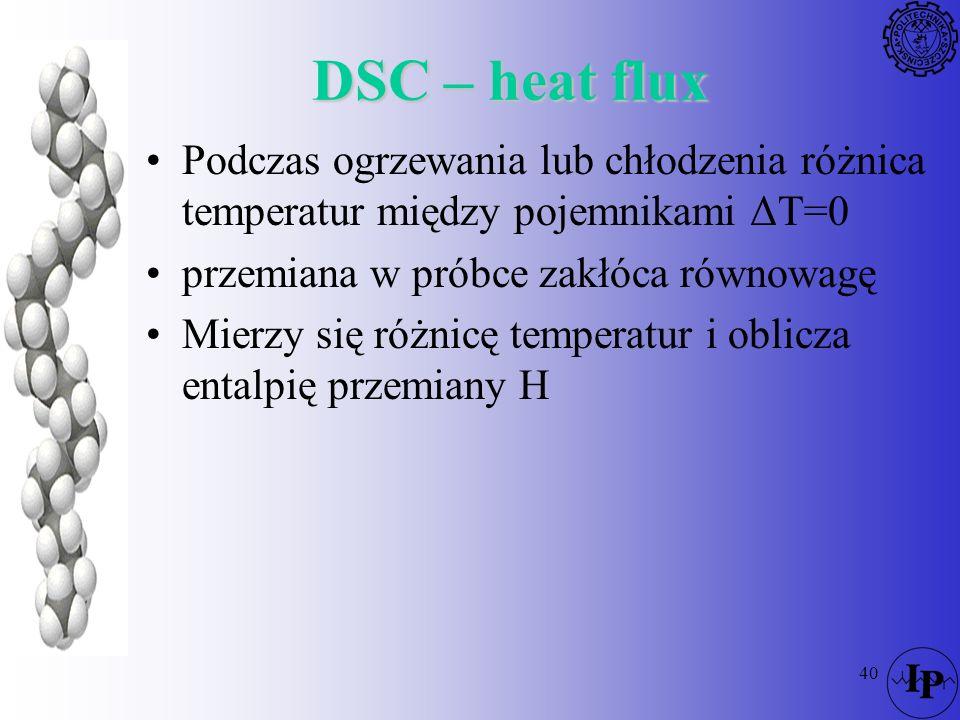 DSC – heat fluxPodczas ogrzewania lub chłodzenia różnica temperatur między pojemnikami ΔT=0. przemiana w próbce zakłóca równowagę.