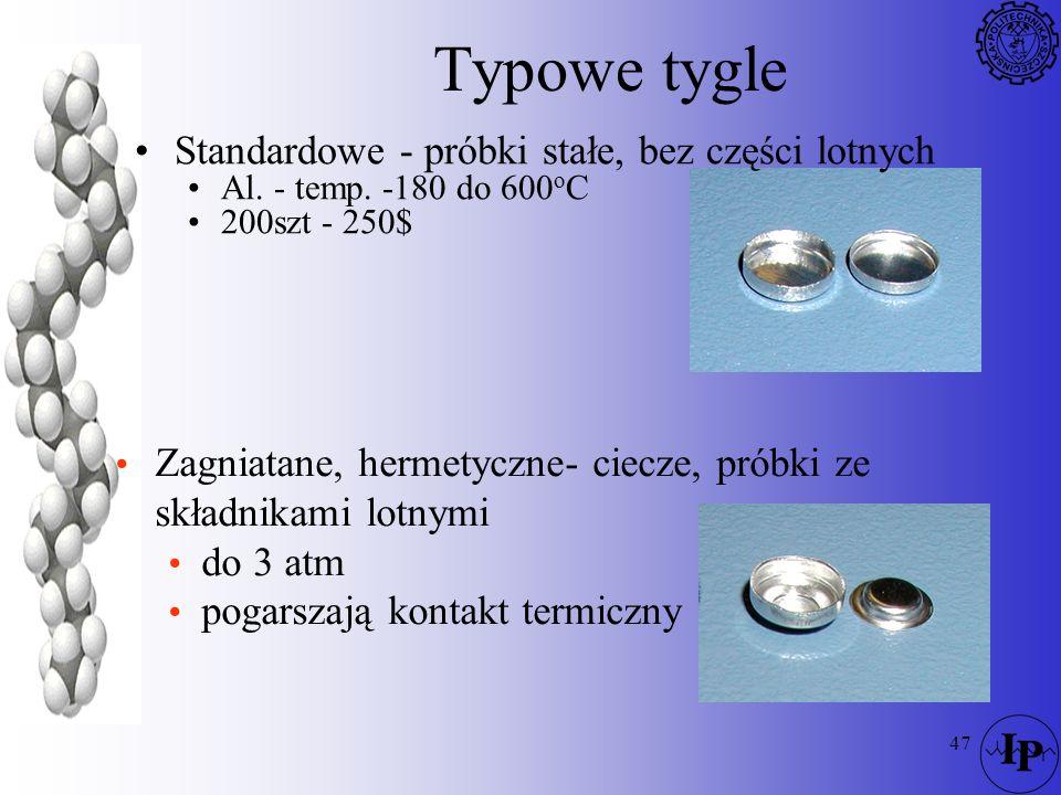 Typowe tygle Standardowe - próbki stałe, bez części lotnych
