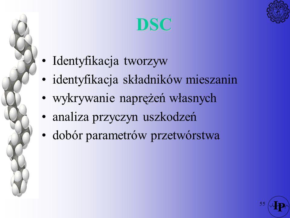 DSC Identyfikacja tworzyw identyfikacja składników mieszanin
