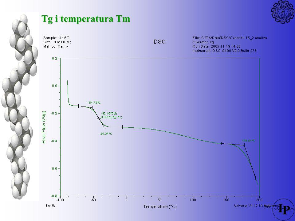 Tg i temperatura Tm