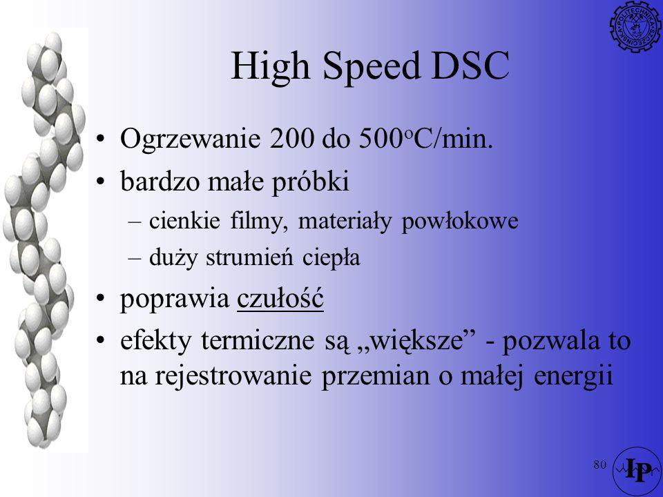 High Speed DSC Ogrzewanie 200 do 500oC/min. bardzo małe próbki