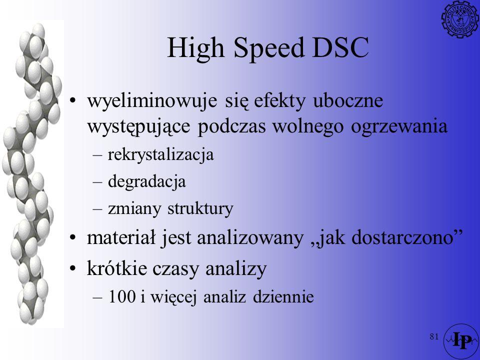 High Speed DSCwyeliminowuje się efekty uboczne występujące podczas wolnego ogrzewania. rekrystalizacja.