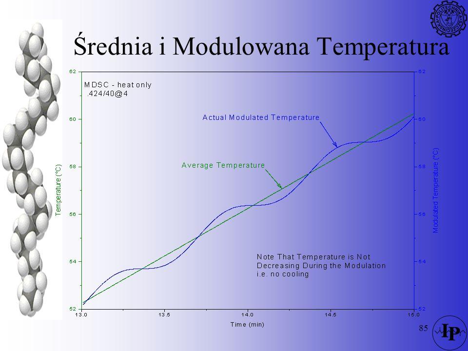 Średnia i Modulowana Temperatura
