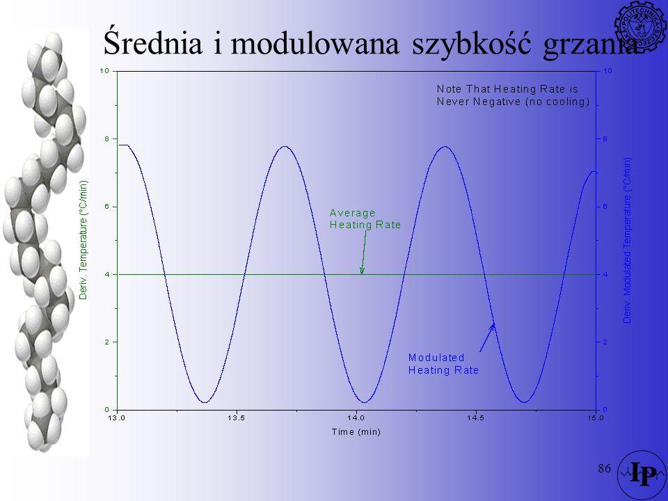 Średnia i modulowana szybkość grzania