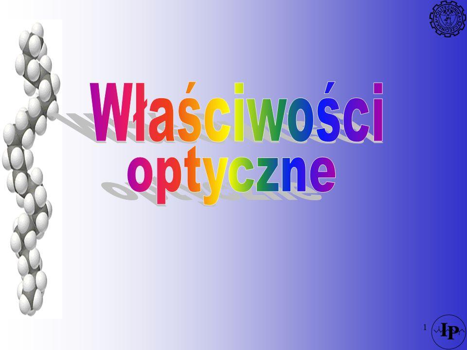 Właściwości optyczne
