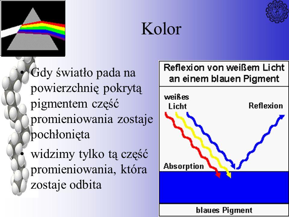 Kolor Gdy światło pada na powierzchnię pokrytą pigmentem część promieniowania zostaje pochłonięta.