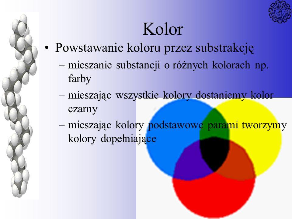 Kolor Powstawanie koloru przez substrakcję