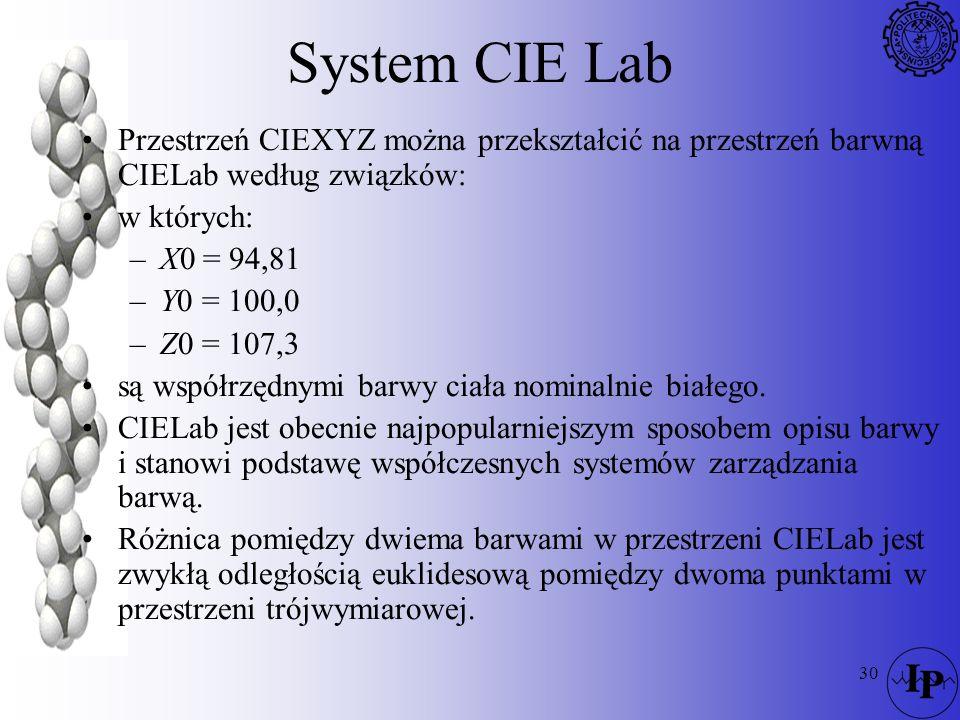 System CIE Lab Przestrzeń CIEXYZ można przekształcić na przestrzeń barwną CIELab według związków: w których: