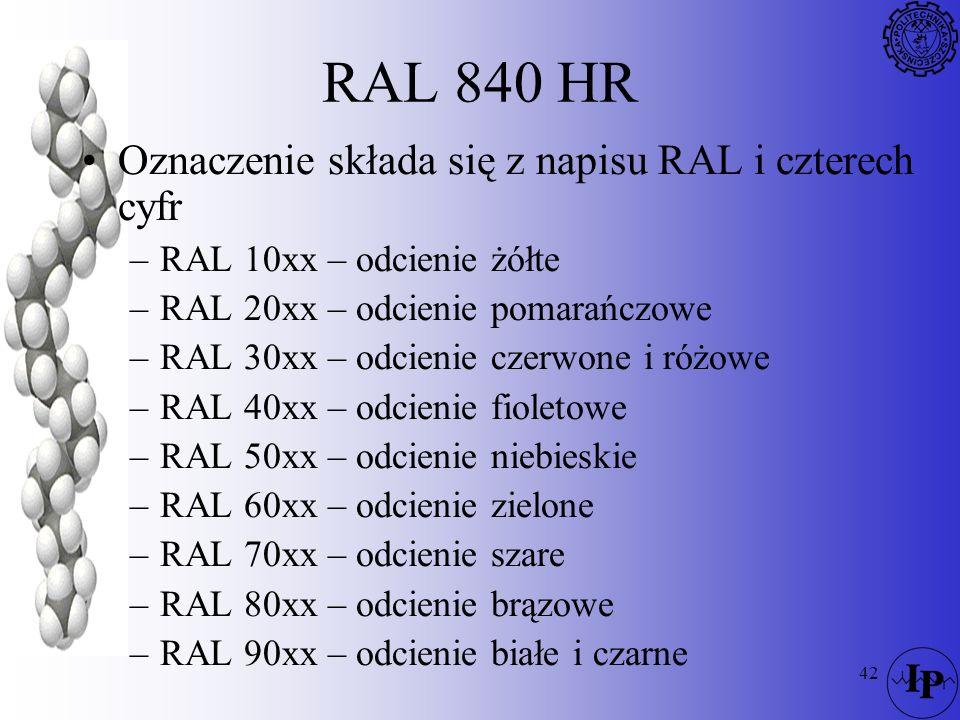 RAL 840 HR Oznaczenie składa się z napisu RAL i czterech cyfr
