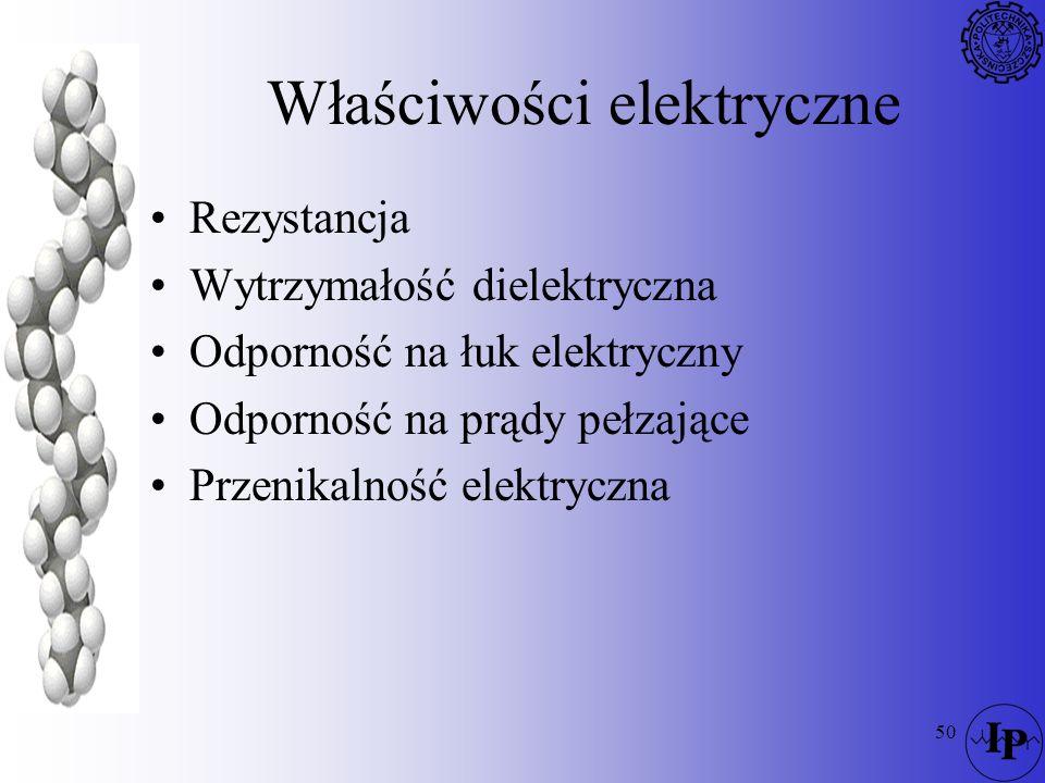 Właściwości elektryczne