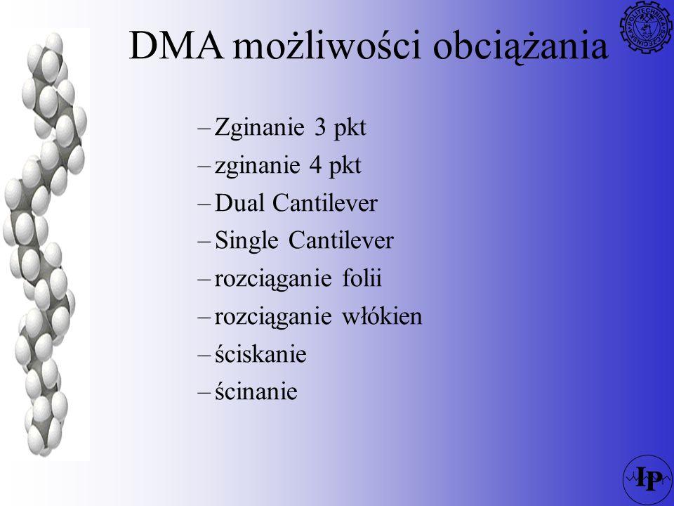DMA możliwości obciążania