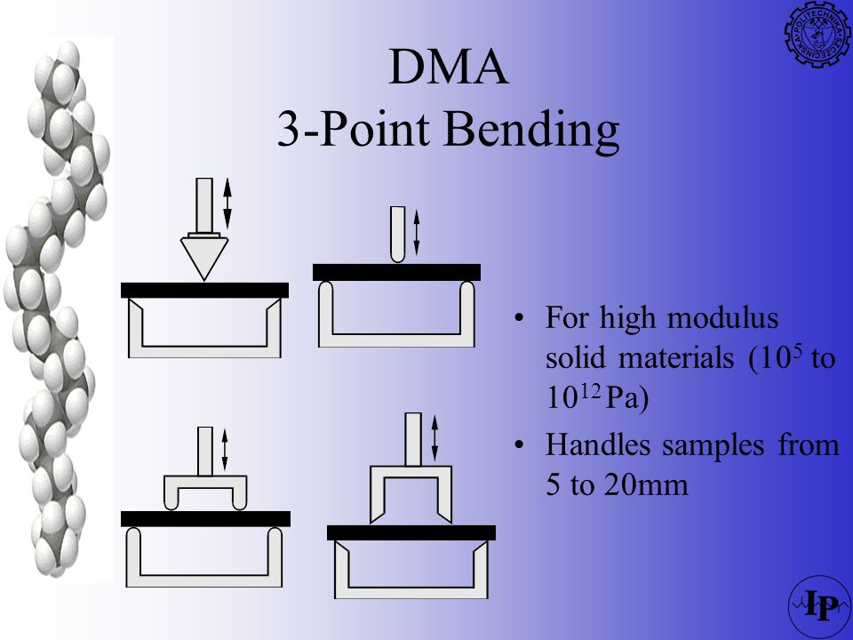 DMA 3-Point Bending For high modulus solid materials (105 to 1012 Pa)