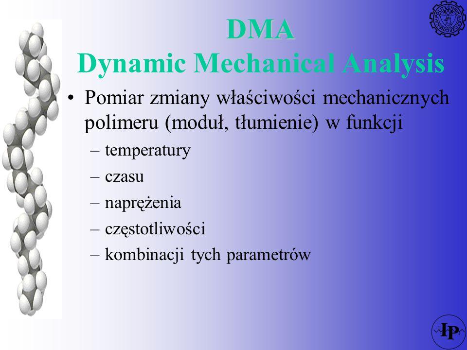 DMA Dynamic Mechanical Analysis
