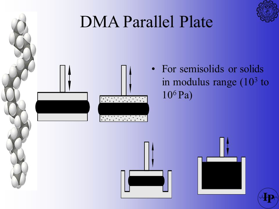 DMA Parallel Plate For semisolids or solids in modulus range (103 to 106 Pa)