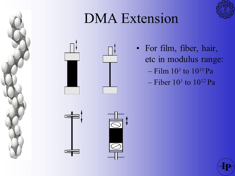 DMA Extension For film, fiber, hair, etc in modulus range: