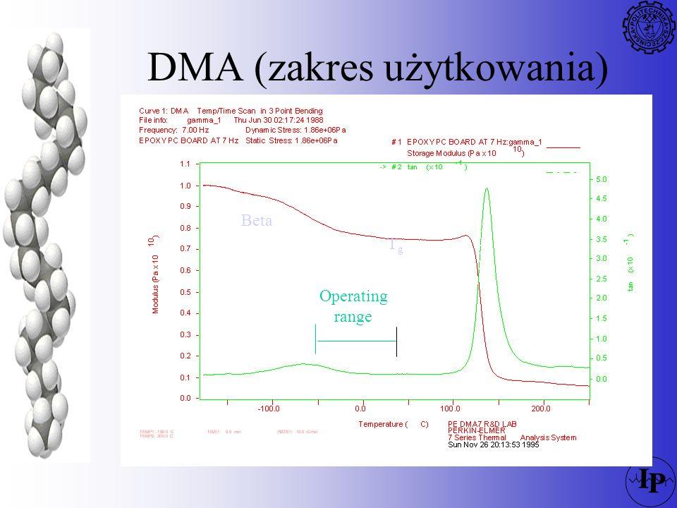 DMA (zakres użytkowania)