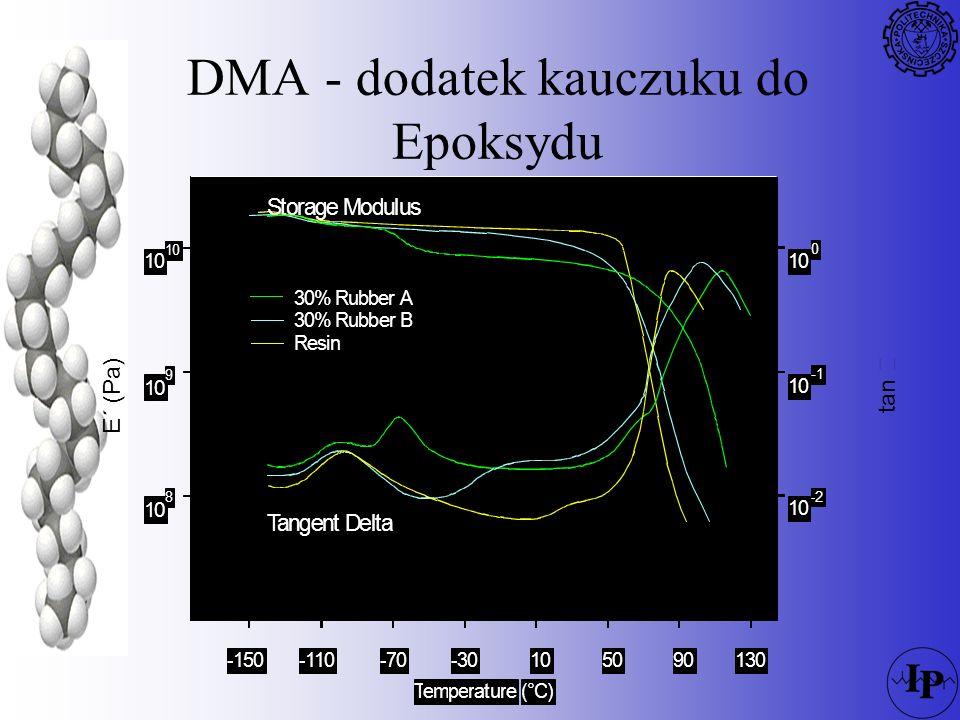 DMA - dodatek kauczuku do Epoksydu