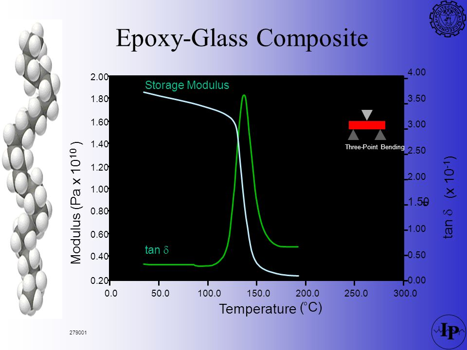 Epoxy-Glass Composite