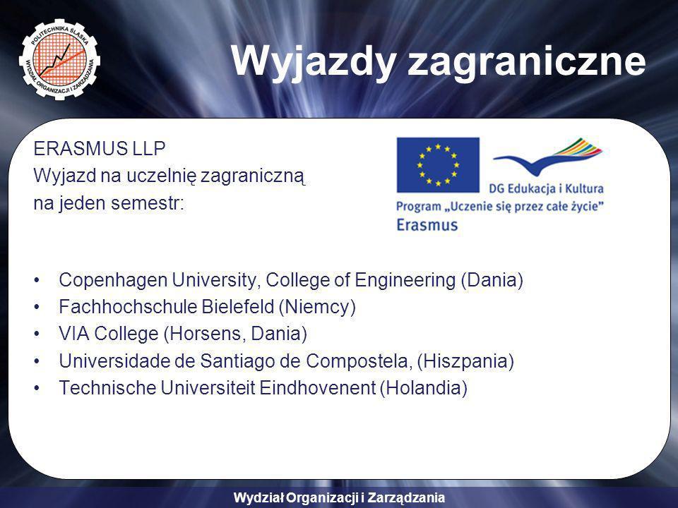 Wyjazdy zagraniczne ERASMUS LLP Wyjazd na uczelnię zagraniczną