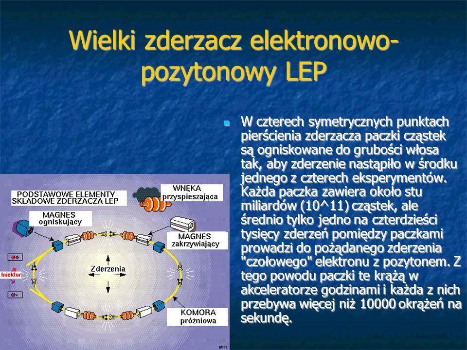 Wielki zderzacz elektronowo-pozytonowy LEP