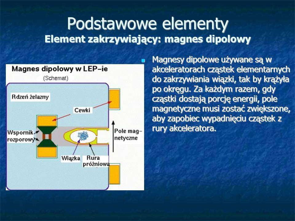 Podstawowe elementy Element zakrzywiający: magnes dipolowy