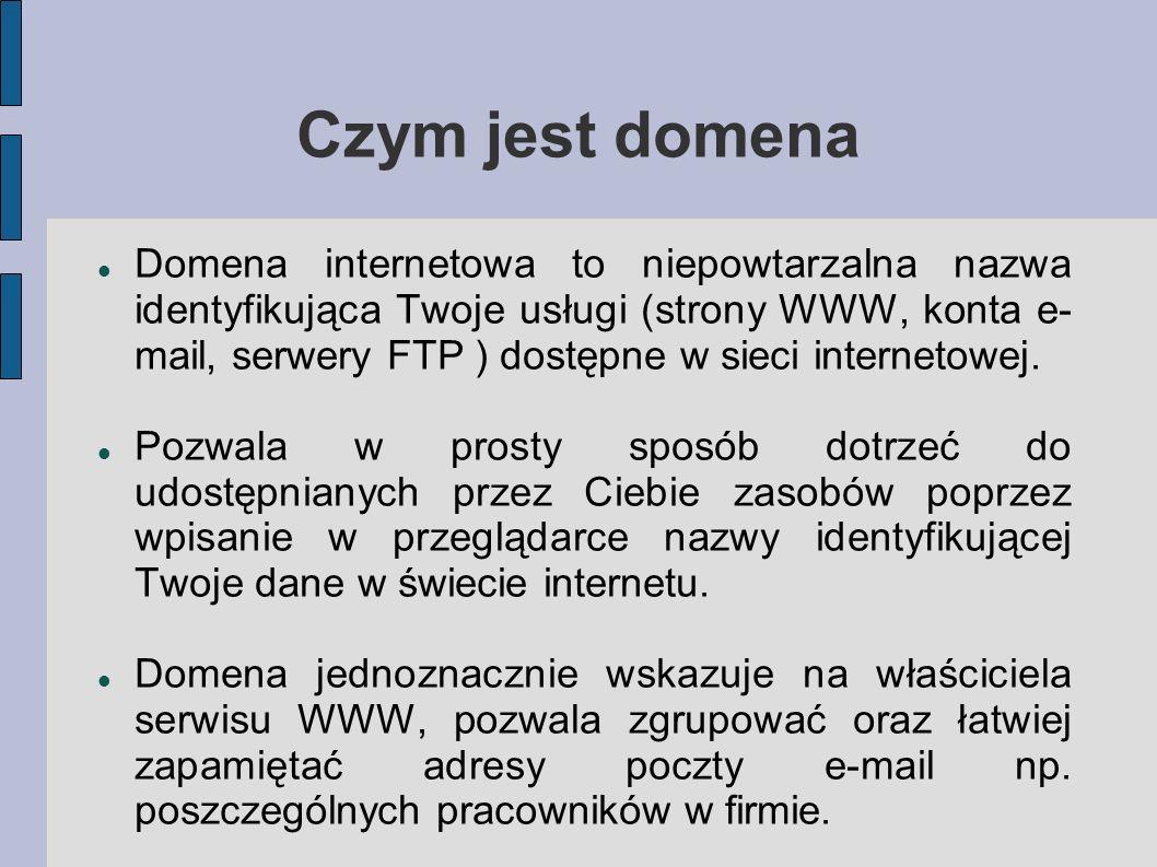 Czym jest domena