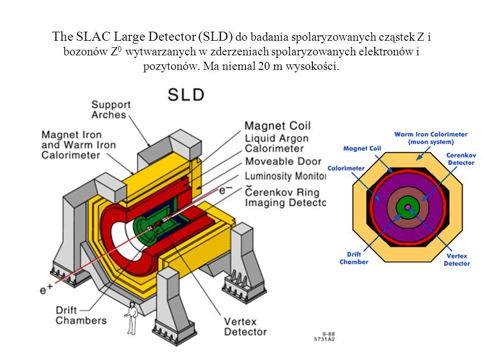 The SLAC Large Detector (SLD) do badania spolaryzowanych cząstek Z i bozonów Z0 wytwarzanych w zderzeniach spolaryzowanych elektronów i pozytonów.