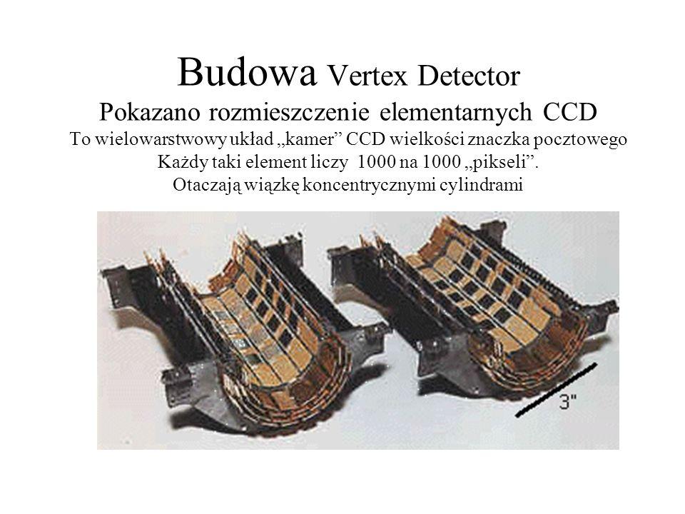 """Budowa Vertex Detector Pokazano rozmieszczenie elementarnych CCD To wielowarstwowy układ """"kamer CCD wielkości znaczka pocztowego Każdy taki element liczy 1000 na 1000 """"pikseli ."""