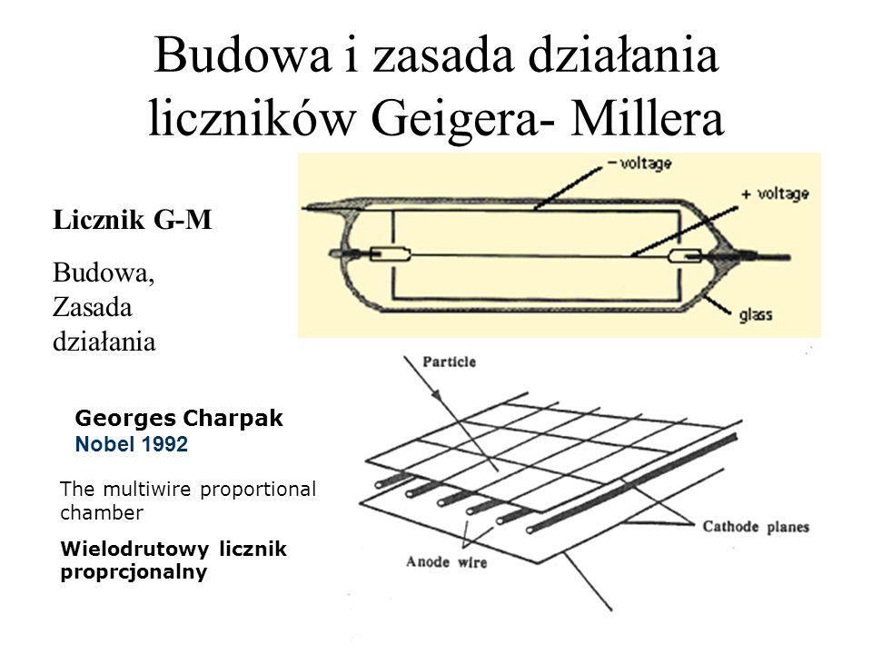 Budowa i zasada działania liczników Geigera- Millera