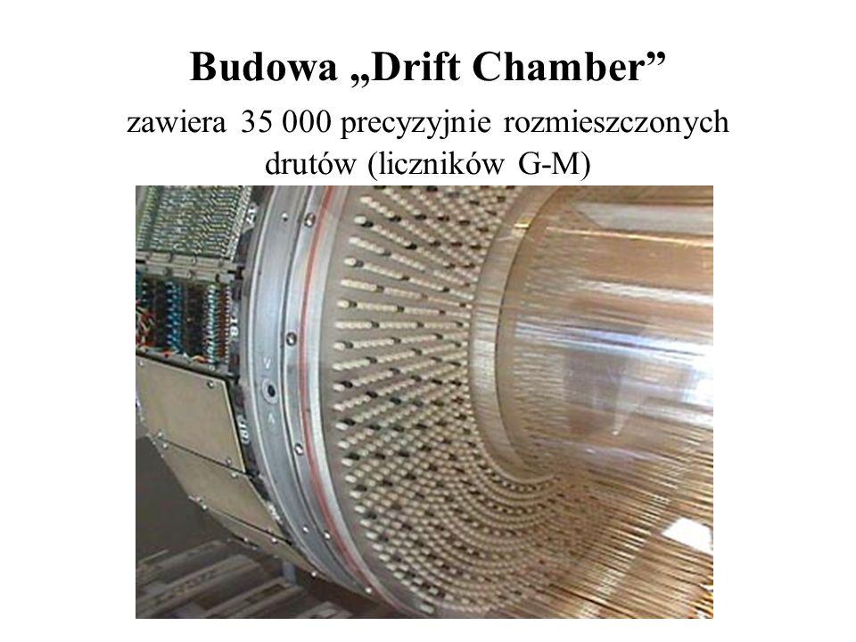 """Budowa """"Drift Chamber zawiera 35 000 precyzyjnie rozmieszczonych drutów (liczników G-M)"""